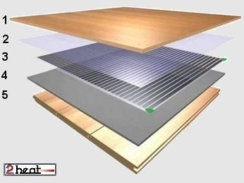 Vinyl Vloer Vloerverwarming : Vinyl marmoleum novilon groot aanbod bij ad bouw in uden