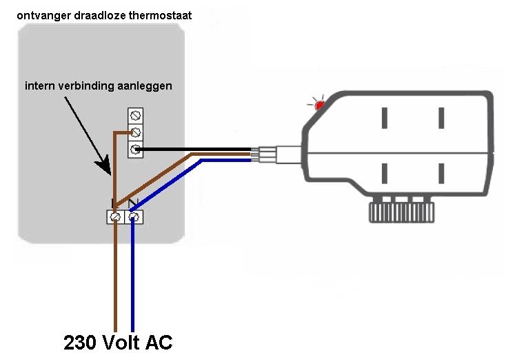 Voorkeur Heatnet Vloerverwarming: HET adres voor uw vloerverwarming XW83