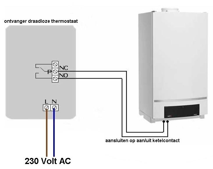 Heatnet vloerverwarming het adres voor uw vloerverwarming - Zits verwarming ...