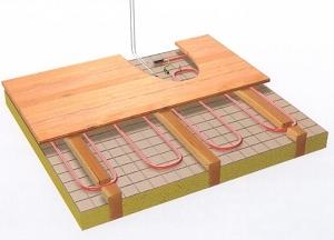 Heatnet vloerverwarming: het adres voor uw vloerverwarming